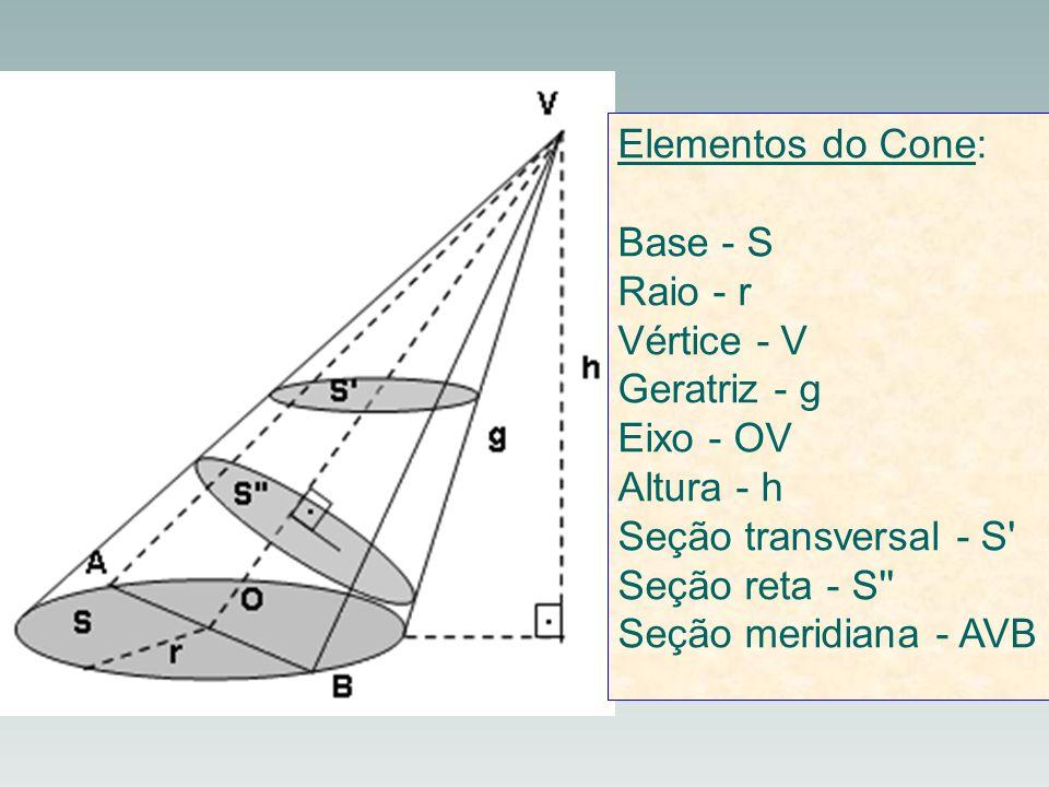 Elementos do Cone: Base - S. Raio - r. Vértice - V. Geratriz - g. Eixo - OV. Altura - h. Seção transversal - S
