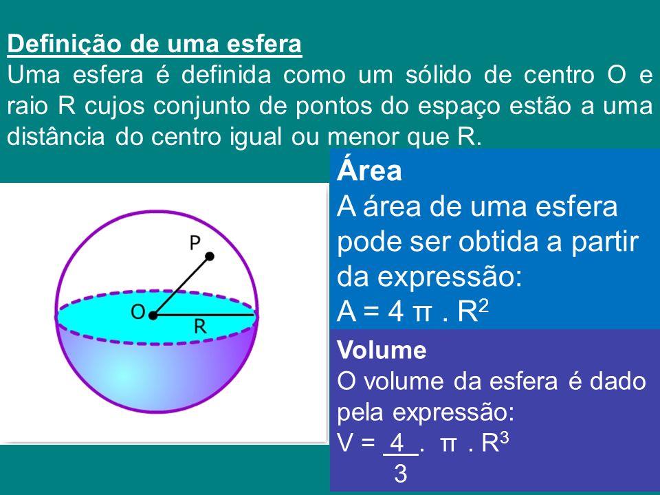 Área A área de uma esfera pode ser obtida a partir da expressão: