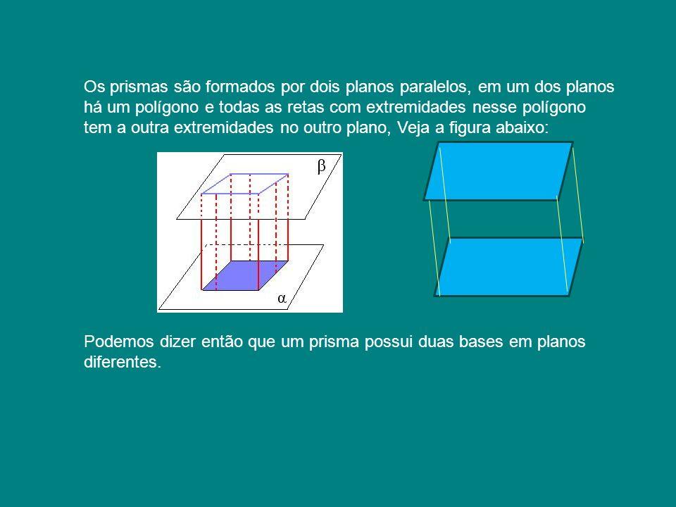 Os prismas são formados por dois planos paralelos, em um dos planos há um polígono e todas as retas com extremidades nesse polígono tem a outra extremidades no outro plano, Veja a figura abaixo: Podemos dizer então que um prisma possui duas bases em planos diferentes.