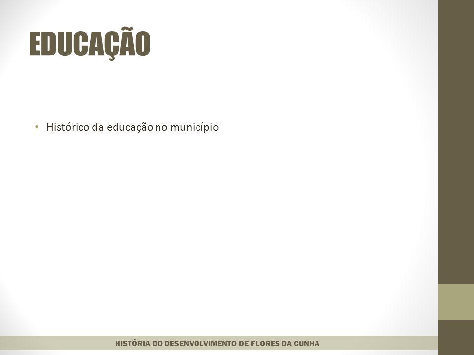EDUCAÇÃO Histórico da educação no município