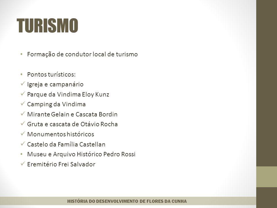 TURISMO Formação de condutor local de turismo Pontos turísticos: