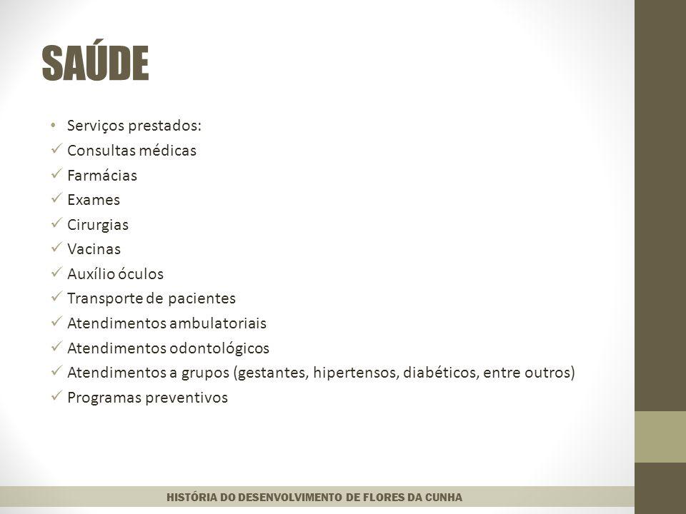 SAÚDE Serviços prestados: Consultas médicas Farmácias Exames Cirurgias