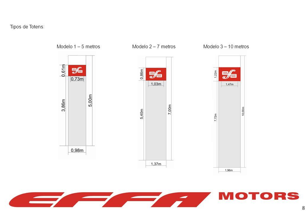 8 Tipos de Totens: Modelo 1 – 5 metros Modelo 2 – 7 metros