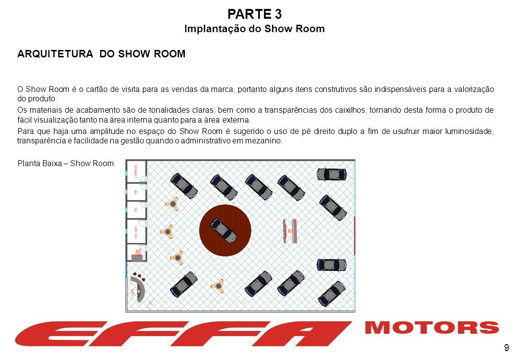Implantação do Show Room