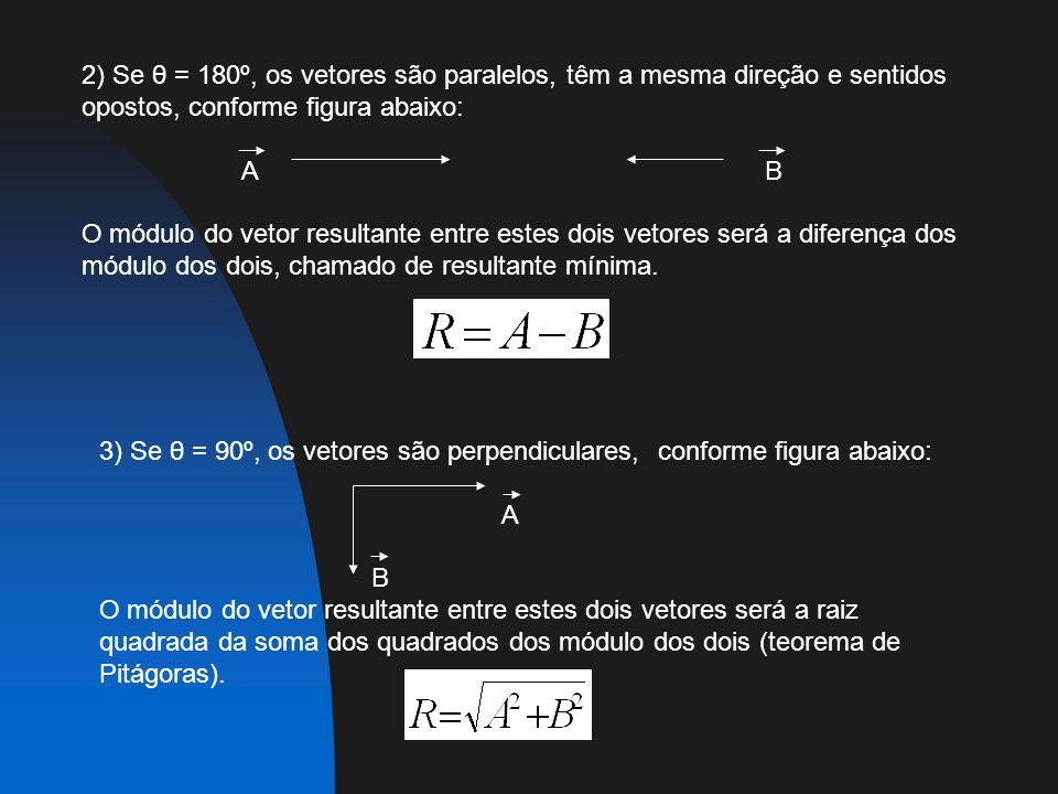 2) Se θ = 180º, os vetores são paralelos, têm a mesma direção e sentidos opostos, conforme figura abaixo: