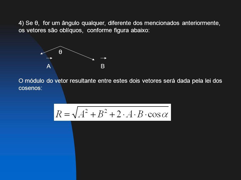4) Se θ, for um ângulo qualquer, diferente dos mencionados anteriormente, os vetores são oblíquos, conforme figura abaixo: