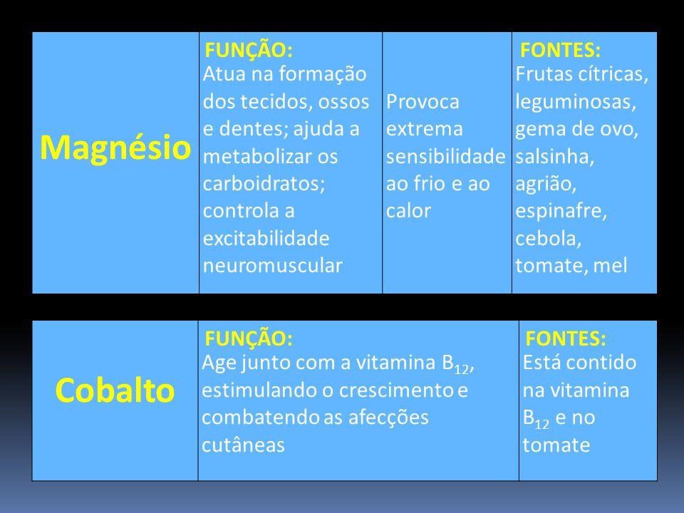 Magnésio Atua na formação dos tecidos, ossos e dentes; ajuda a metabolizar os carboidratos; controla a excitabilidade neuromuscular.