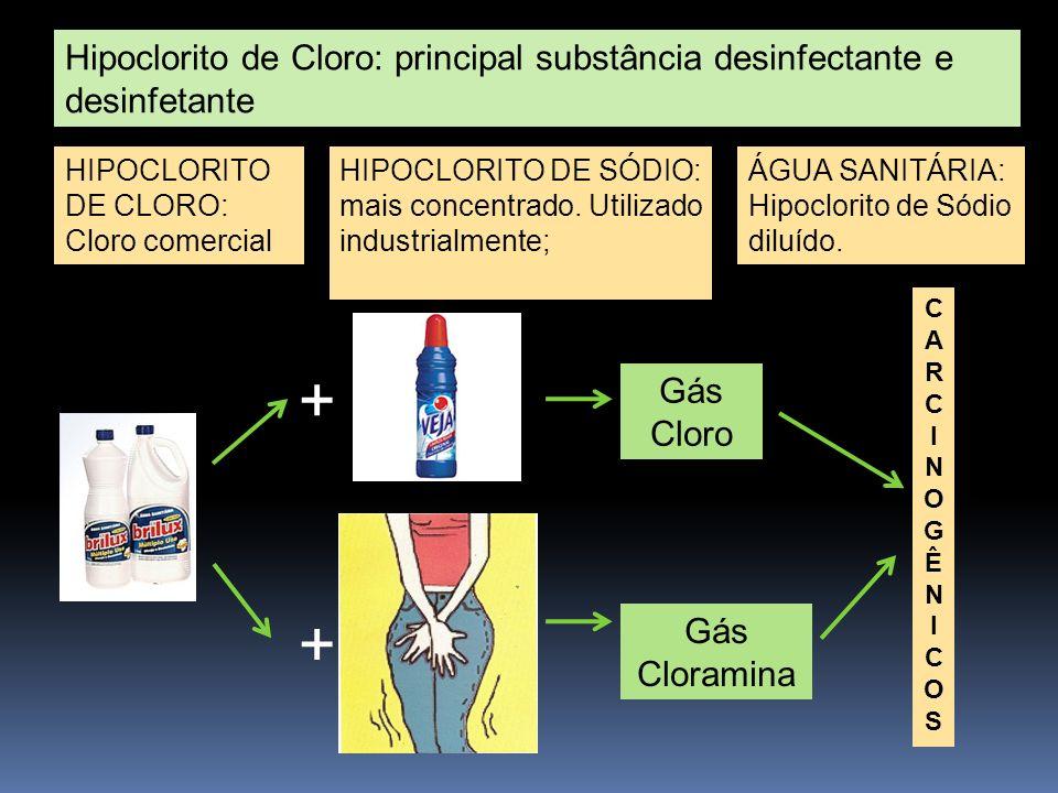 Hipoclorito de Cloro: principal substância desinfectante e desinfetante