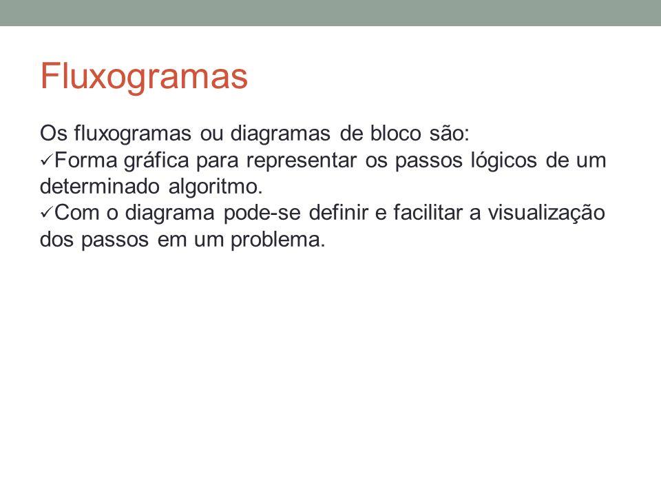 Fluxogramas Os fluxogramas ou diagramas de bloco são: