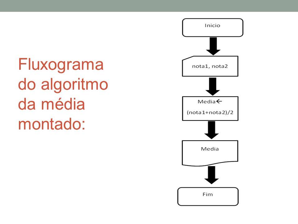 Fluxograma do algoritmo da média montado: