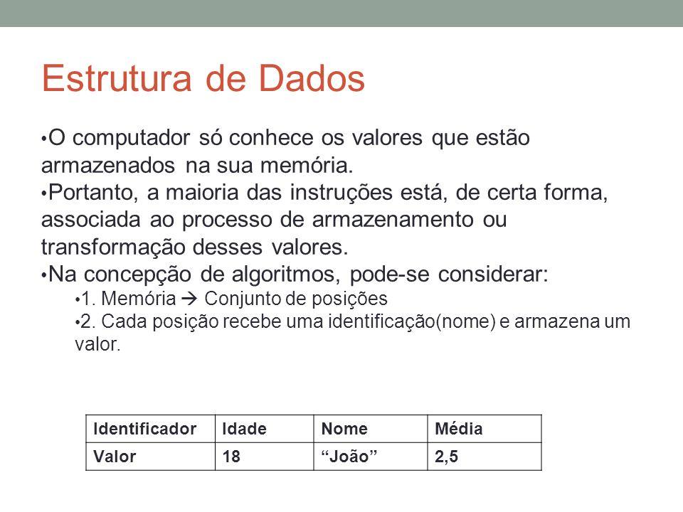 Estrutura de Dados O computador só conhece os valores que estão armazenados na sua memória.