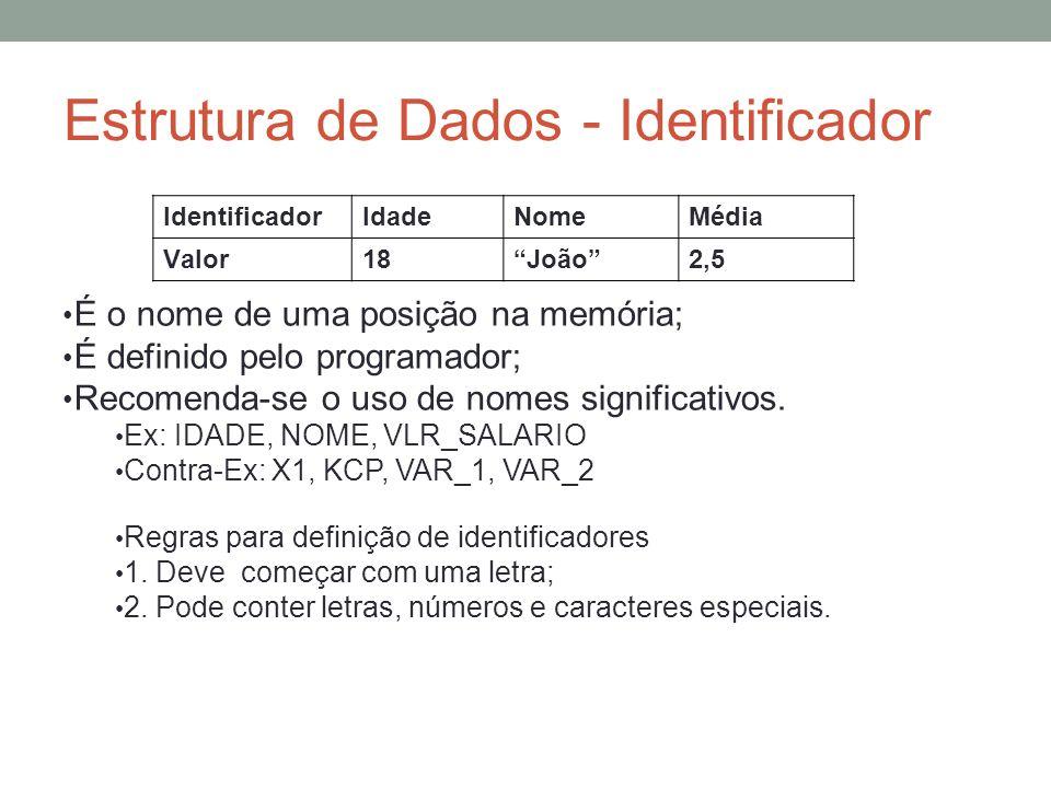 Estrutura de Dados - Identificador