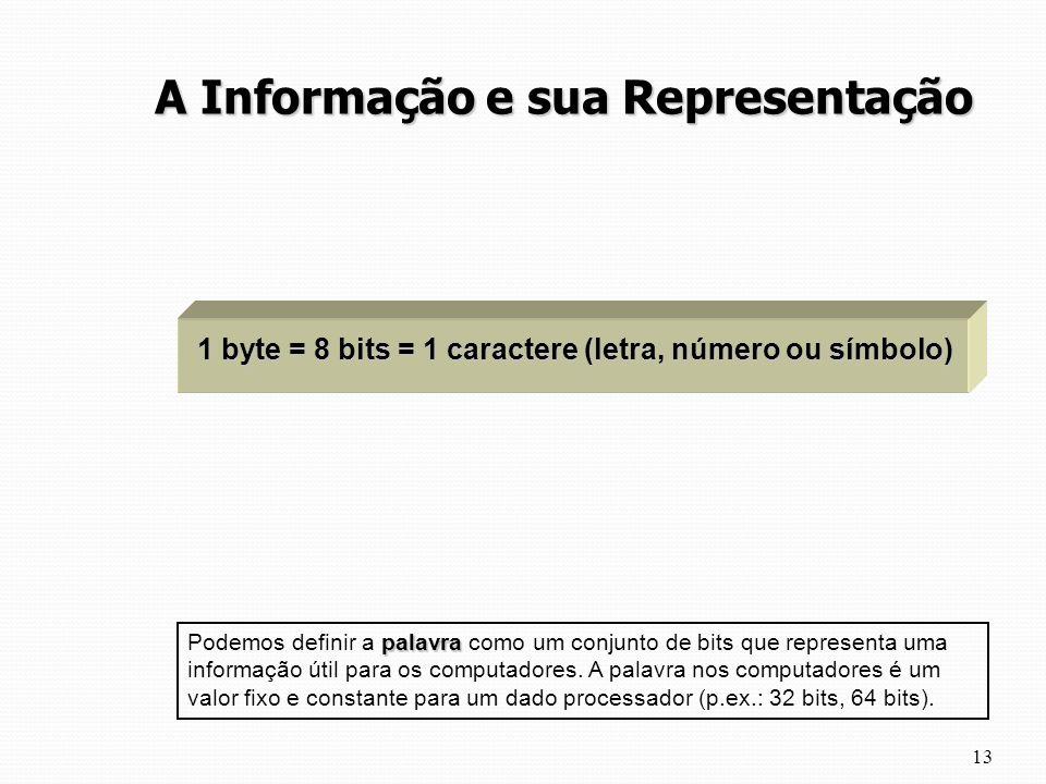 1 byte = 8 bits = 1 caractere (letra, número ou símbolo)