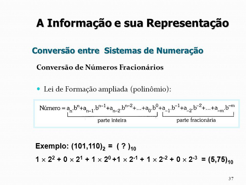 Conversão entre Sistemas de Numeração