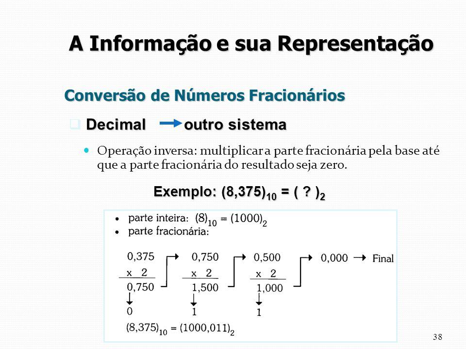 Conversão de Números Fracionários