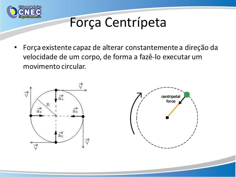 Força Centrípeta