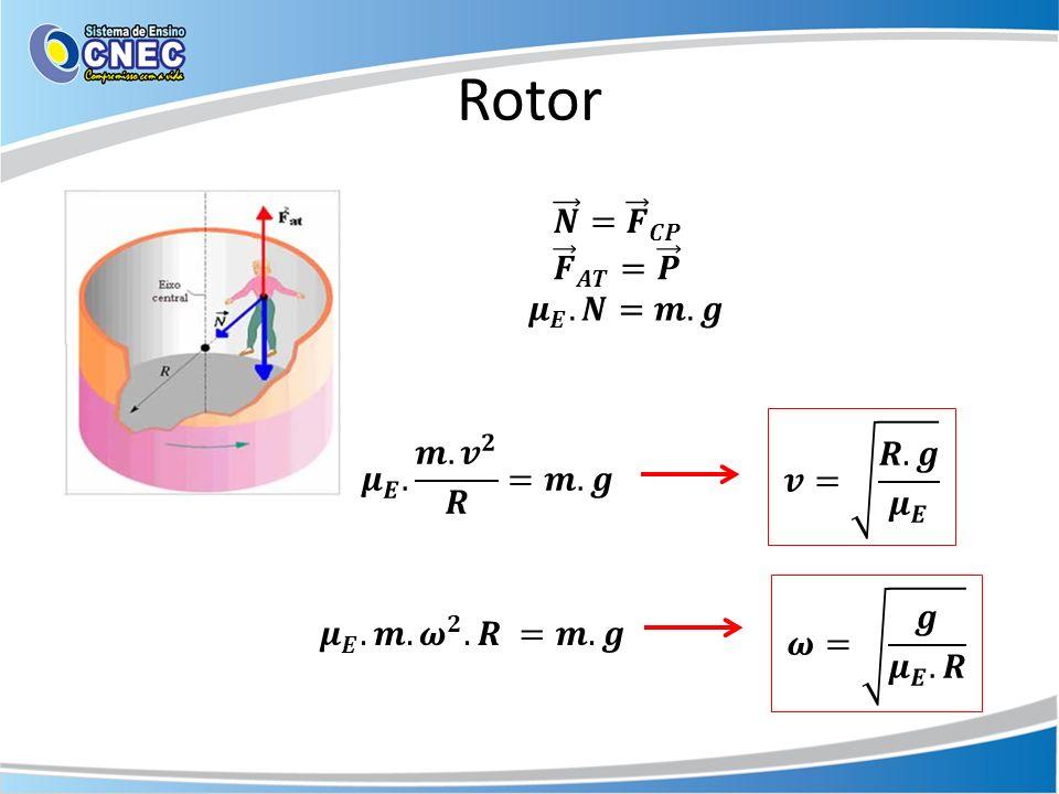 Rotor 𝑵 = 𝑭 𝑪𝑷 𝑭 𝑨𝑻 = 𝑷 𝝁 𝑬 .𝑵=𝒎.𝒈 𝒗= 𝑹.𝒈 𝝁 𝑬 𝝁 𝑬 . 𝒎. 𝒗 𝟐 𝑹 =𝒎.𝒈