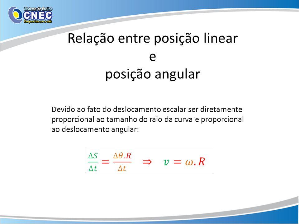 Relação entre posição linear e posição angular