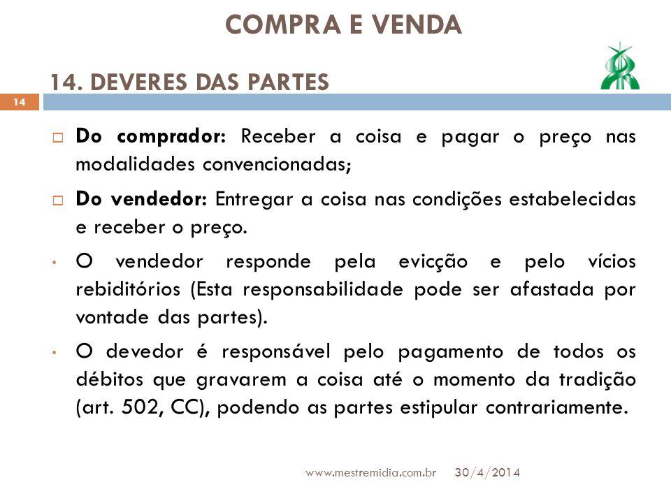 COMPRA E VENDA 14. DEVERES DAS PARTES