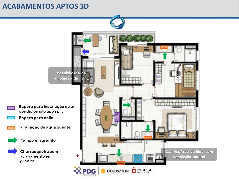 ACABAMENTOS APTOS 3D Possibilidade de ampliação do living