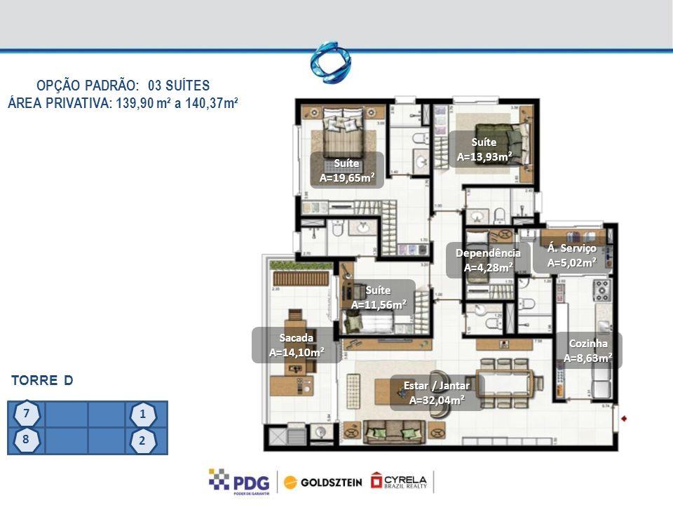 OPÇÃO PADRÃO: 03 SUÍTES ÁREA PRIVATIVA: 139,90 m² a 140,37m²