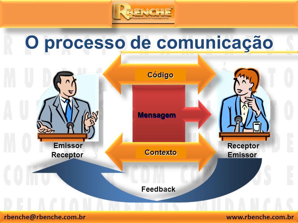 O processo de comunicação rbenche@rbenche.com.br www.rbenche.com.br