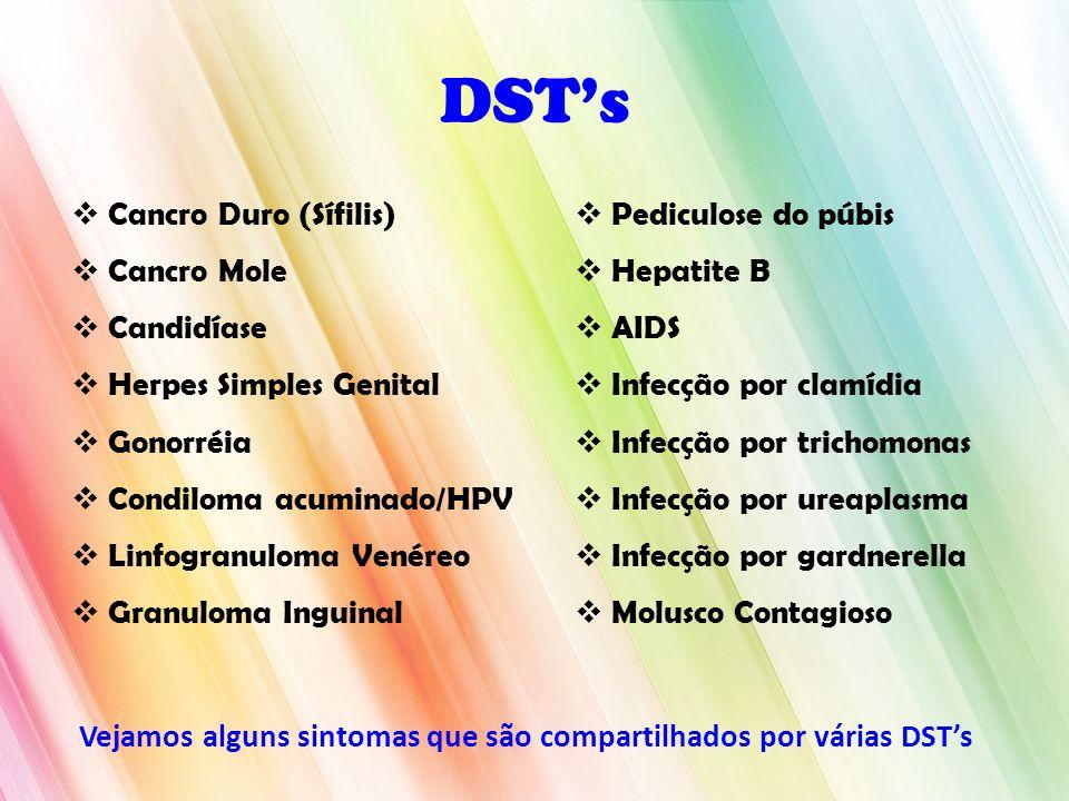 Vejamos alguns sintomas que são compartilhados por várias DST's