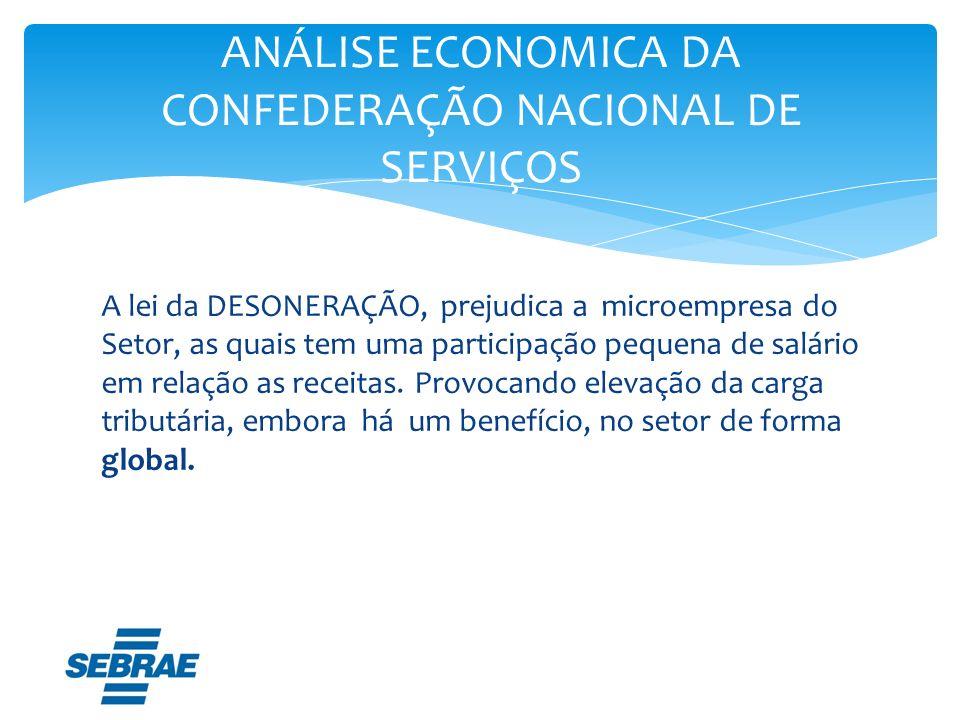 ANÁLISE ECONOMICA DA CONFEDERAÇÃO NACIONAL DE SERVIÇOS