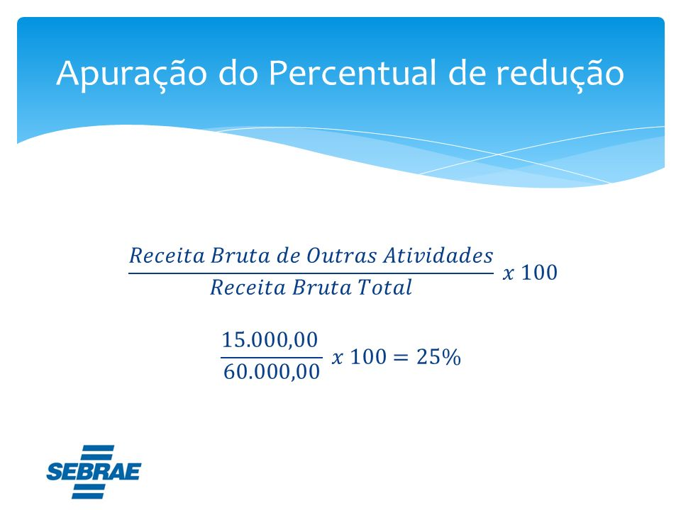 Apuração do Percentual de redução