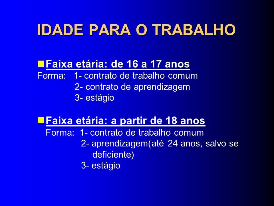 IDADE PARA O TRABALHO Faixa etária: de 16 a 17 anos