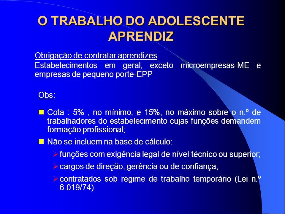O TRABALHO DO ADOLESCENTE APRENDIZ