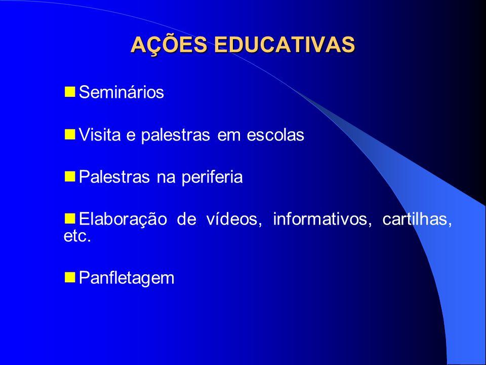 AÇÕES EDUCATIVAS Seminários Visita e palestras em escolas