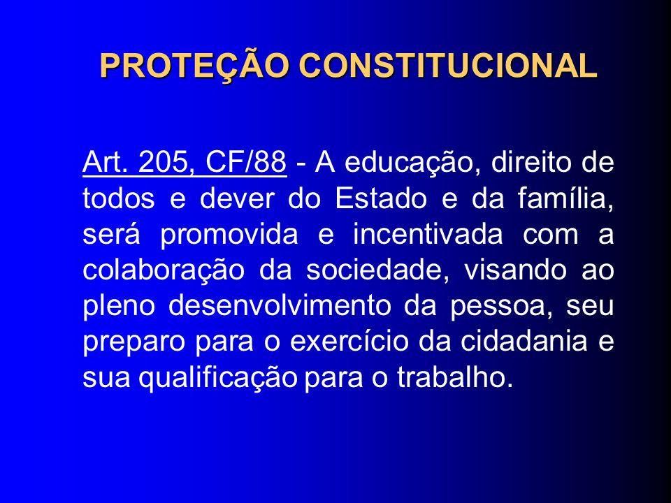 PROTEÇÃO CONSTITUCIONAL