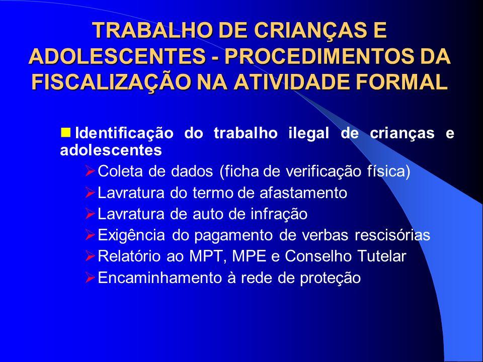 TRABALHO DE CRIANÇAS E ADOLESCENTES - PROCEDIMENTOS DA FISCALIZAÇÃO NA ATIVIDADE FORMAL