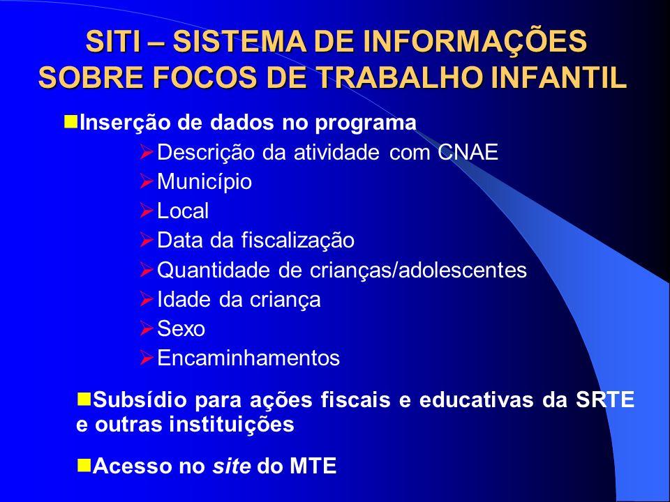 SITI – SISTEMA DE INFORMAÇÕES SOBRE FOCOS DE TRABALHO INFANTIL