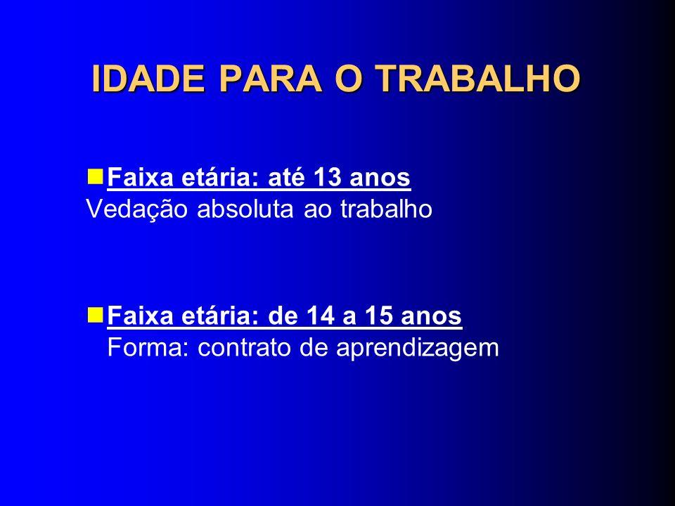 IDADE PARA O TRABALHO Faixa etária: até 13 anos