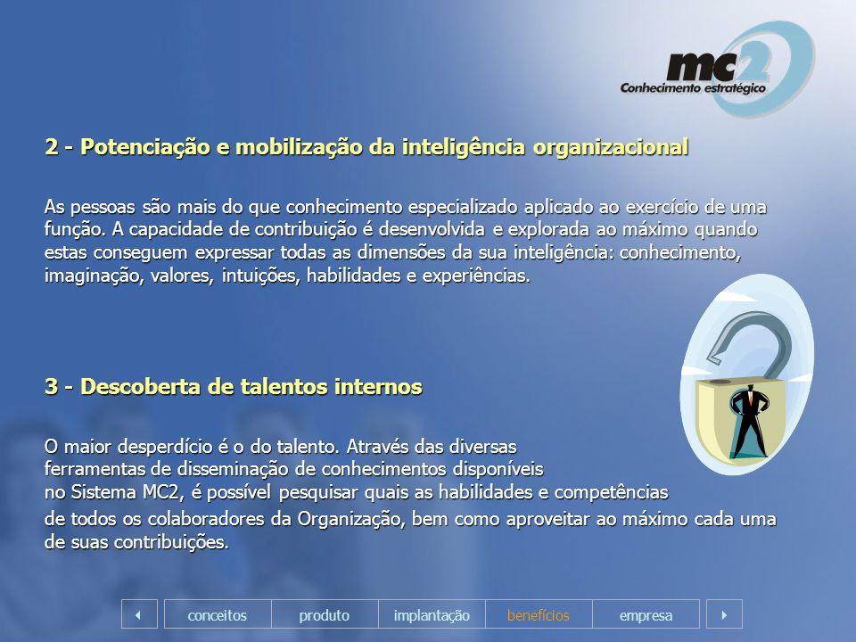 2 - Potenciação e mobilização da inteligência organizacional