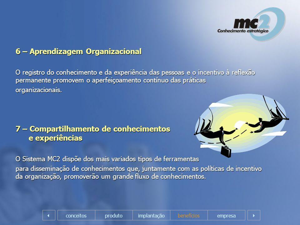6 – Aprendizagem Organizacional