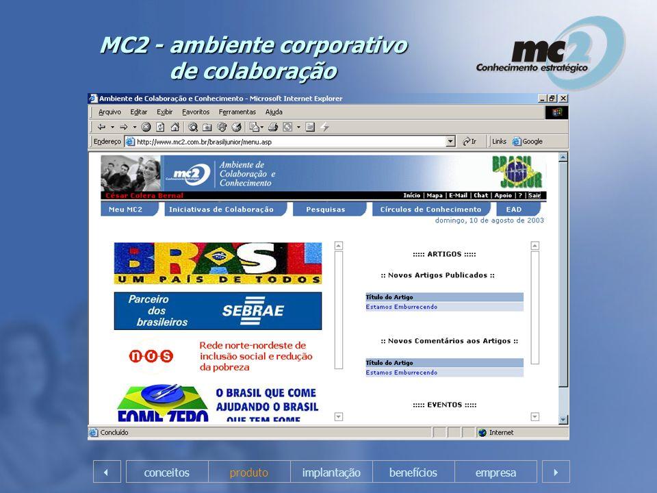 MC2 - ambiente corporativo de colaboração