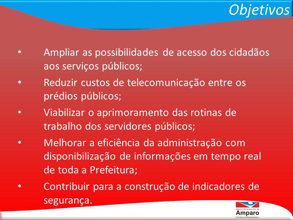 Objetivos Ampliar as possibilidades de acesso dos cidadãos aos serviços públicos; Reduzir custos de telecomunicação entre os prédios públicos;
