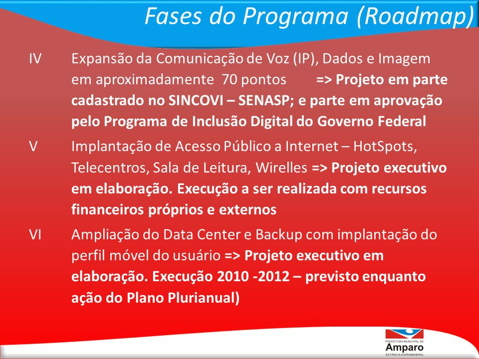 Fases do Programa (Roadmap)