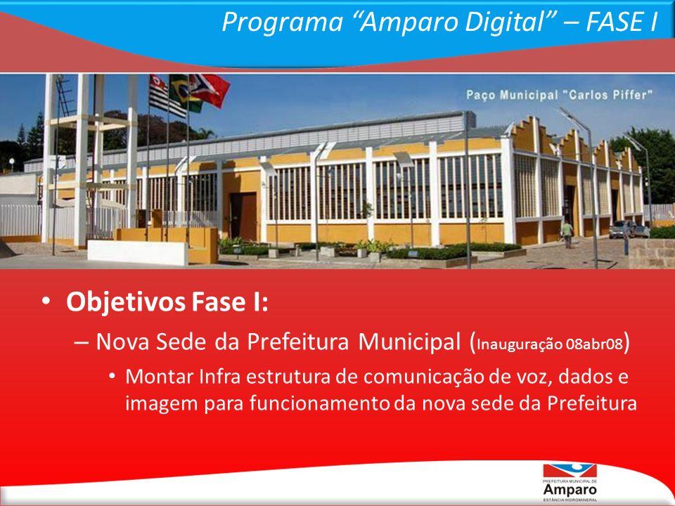 Programa Amparo Digital – FASE I