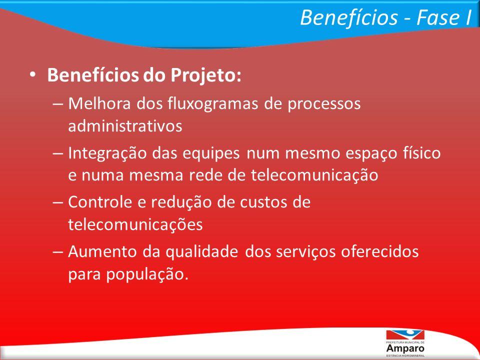 Benefícios - Fase I Benefícios do Projeto:
