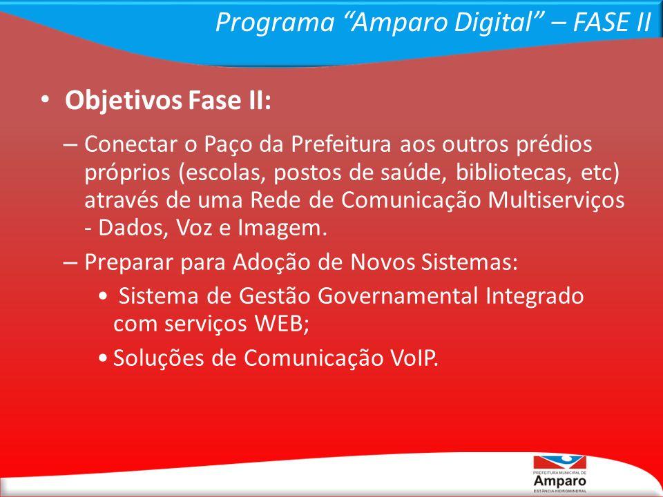 Programa Amparo Digital – FASE II
