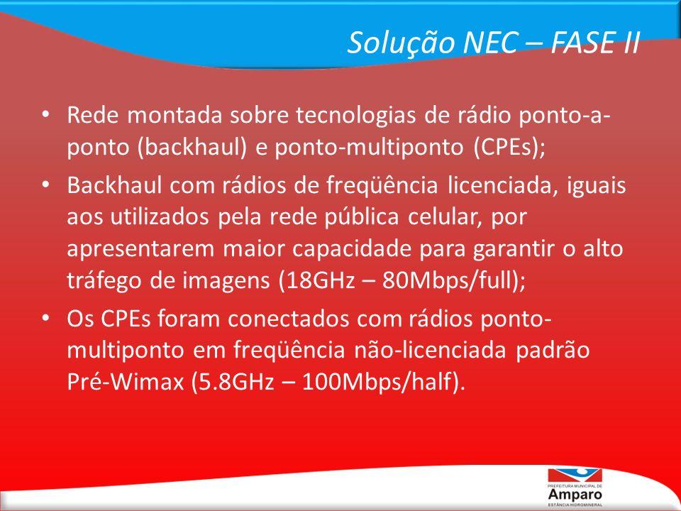 Solução NEC – FASE II Rede montada sobre tecnologias de rádio ponto-a-ponto (backhaul) e ponto-multiponto (CPEs);