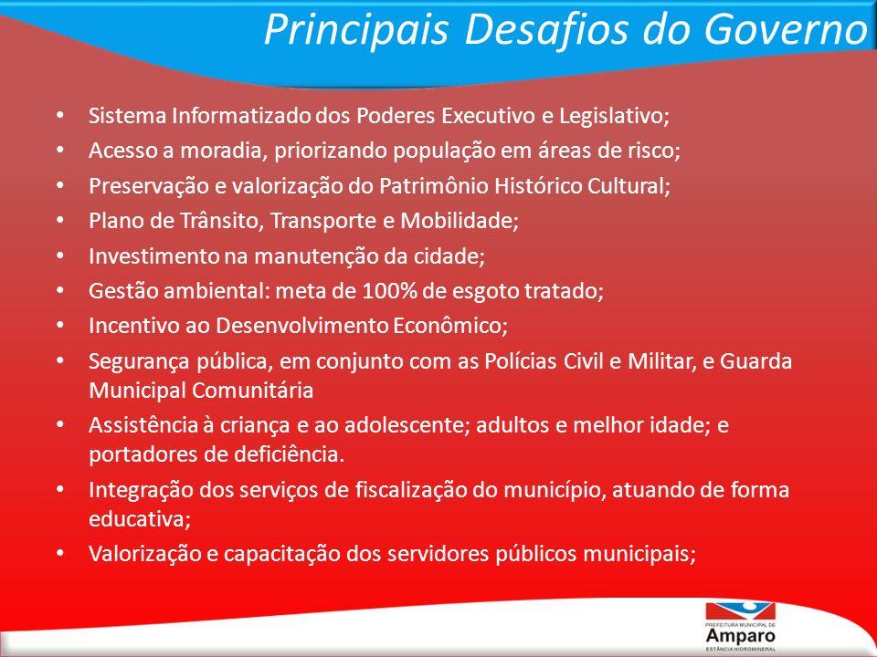 Principais Desafios do Governo