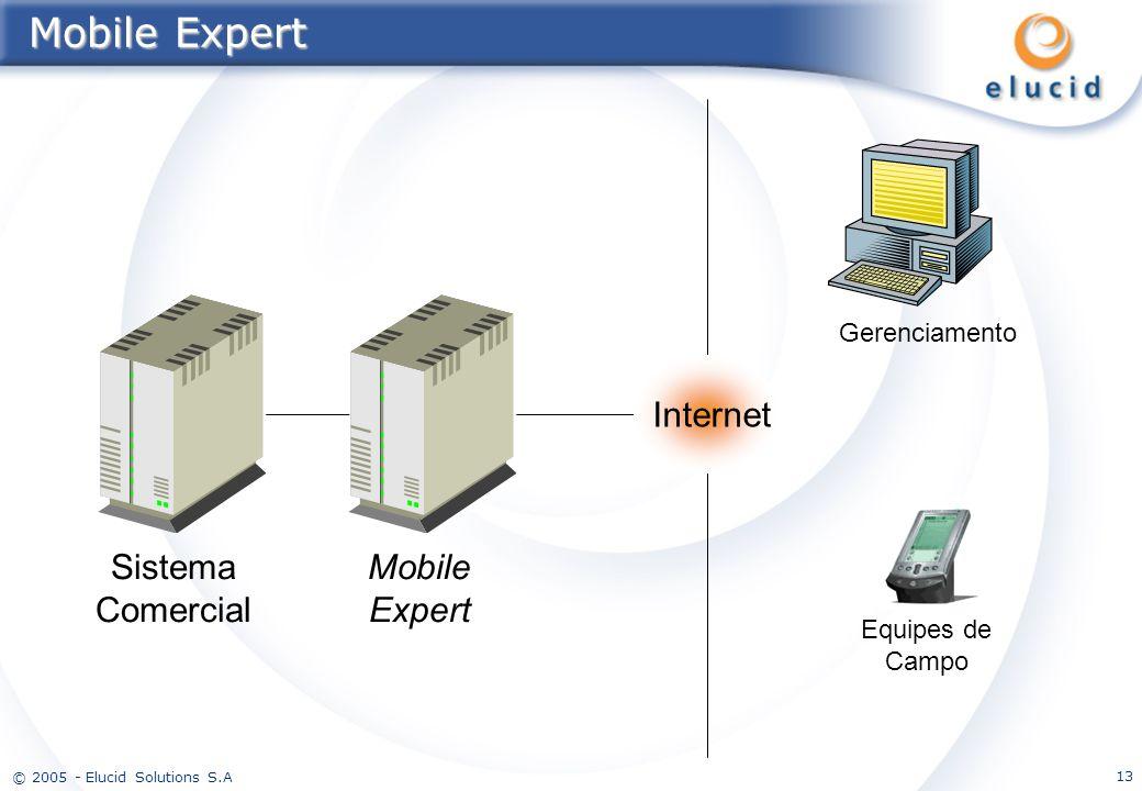 Mobile Expert Mobile Expert Internet Sistema Comercial Gerenciamento