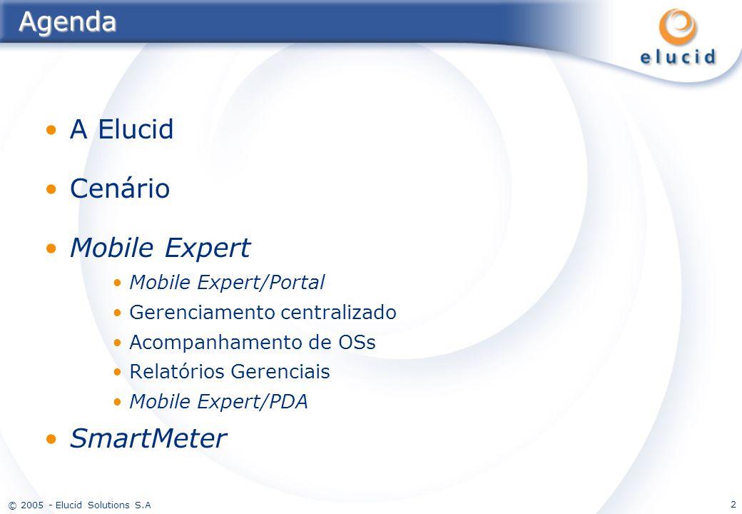 Agenda A Elucid Cenário Mobile Expert SmartMeter Mobile Expert/Portal