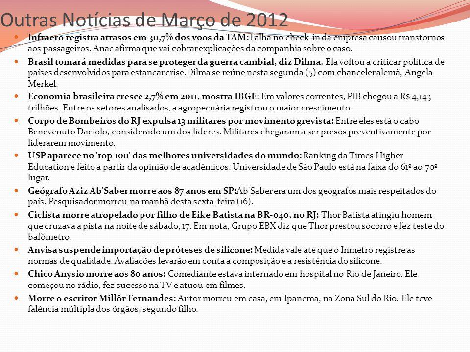 Outras Notícias de Março de 2012