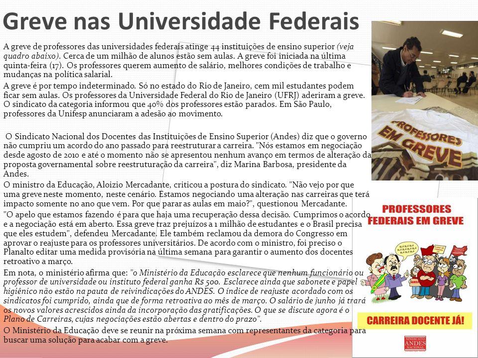 Greve nas Universidade Federais